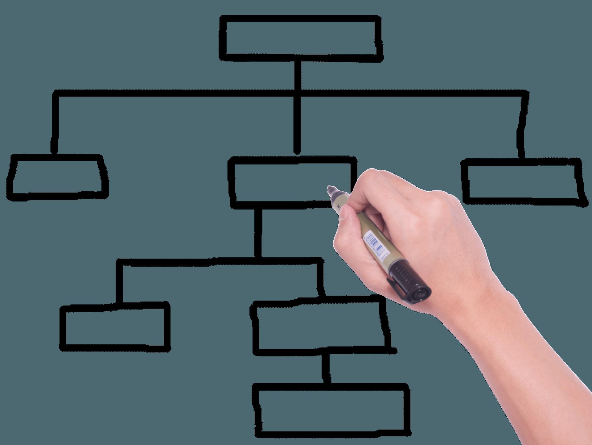 Network Marketing - Einsteigen? auf blogfinanz.de